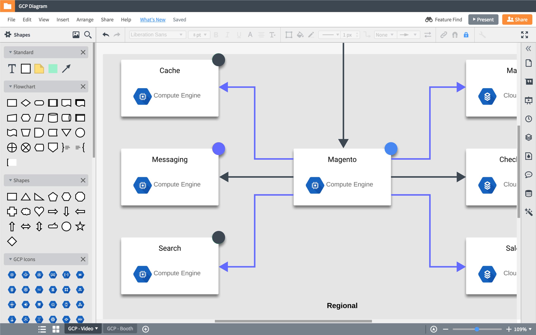 como-hacer-un-mapa-conceptual