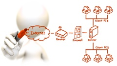 Acerca de E-dea Networks