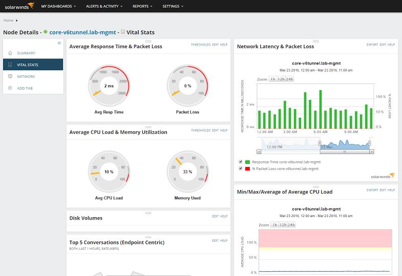 NPM-Monitoreo de infraestructura tecnológica
