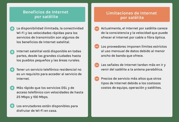 ventajas-desventajas-internet-satelital