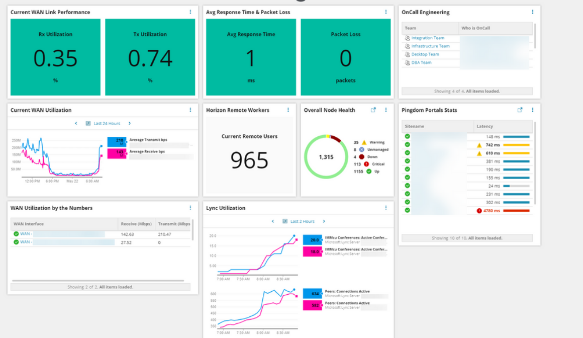 Feature Dashboards 2@2x